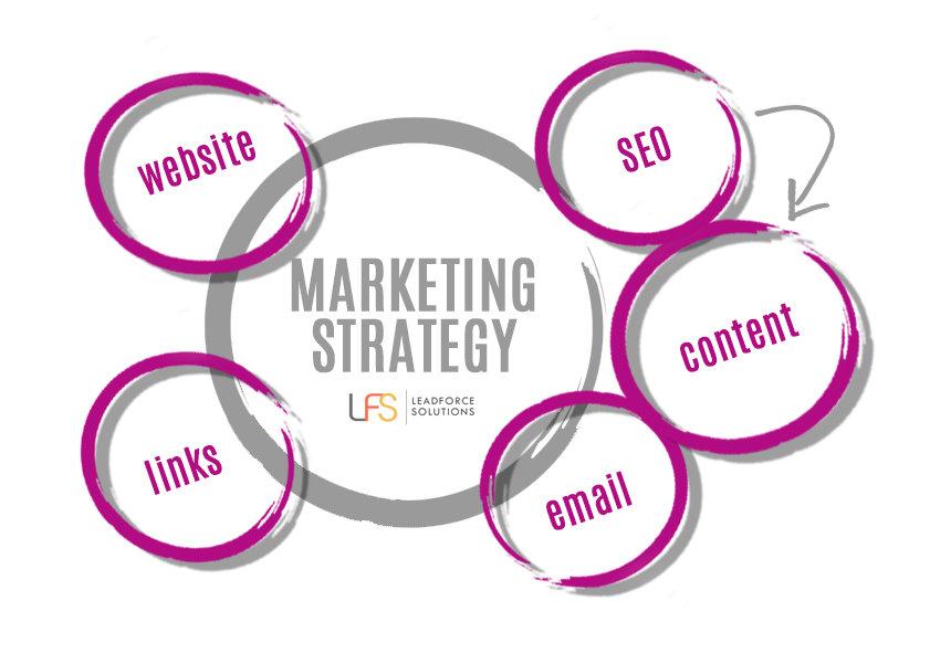 marketing_strategy copy.jpg