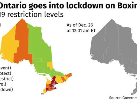 What will be allowed and not allowed under Ontario's provincewide lockdown