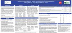 EMOTERS Reliability (Zinsser, Curby, & Gordon)