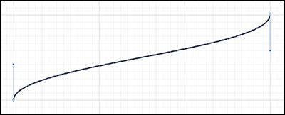 a curve has been added to each end of the line