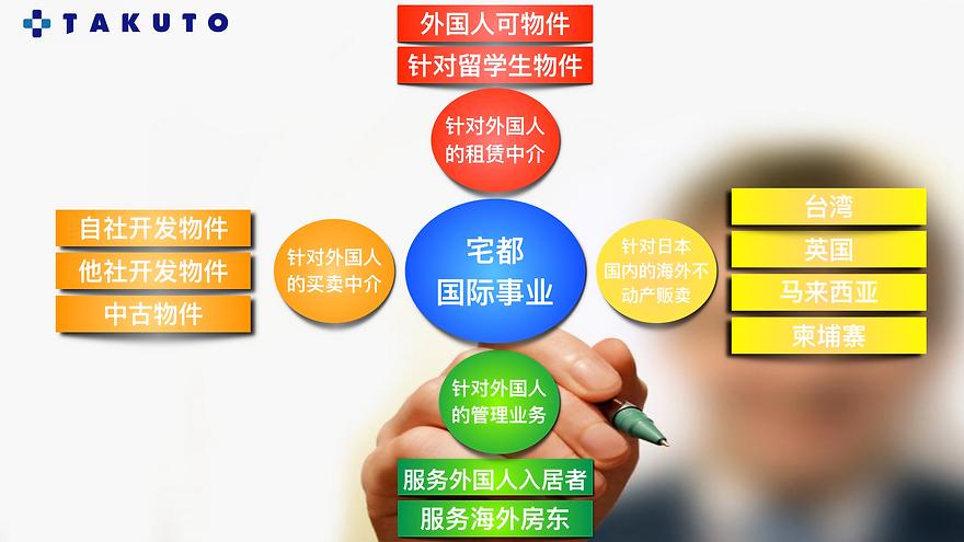 国际事业简体.png