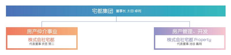 company-cn02.jpg