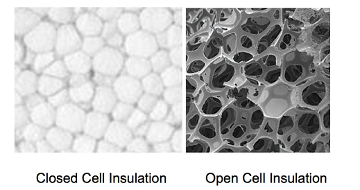Closed cell vs open cell insulation