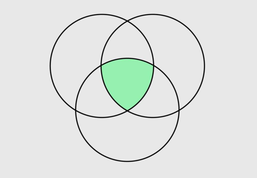 Venn-Diagrams-in-R-720x500.png