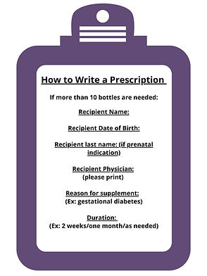 How to Write a Prescription.jpg