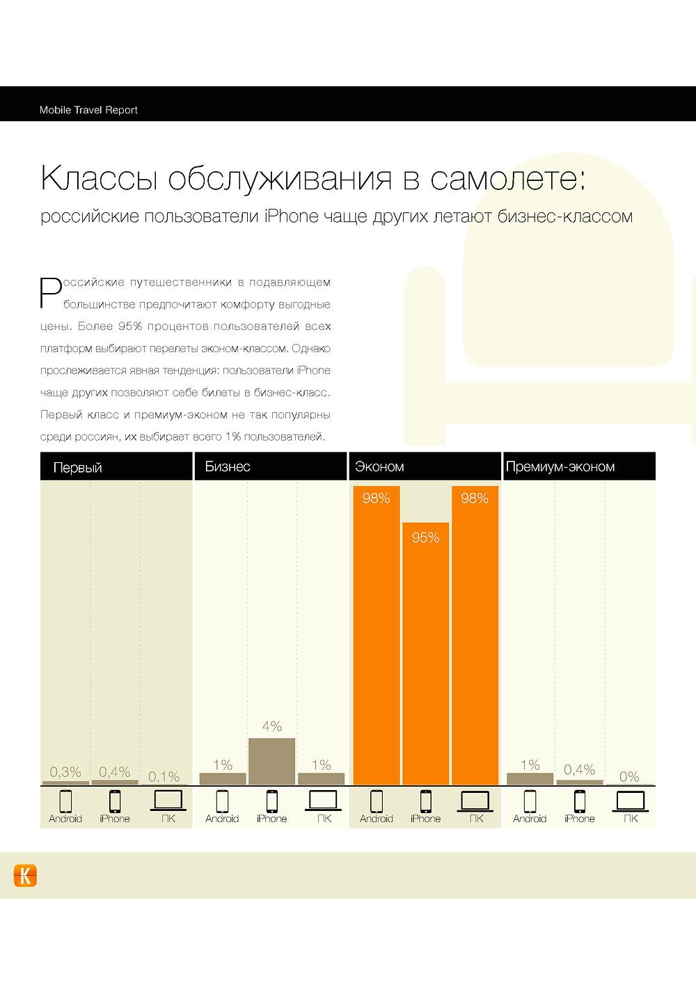 MobileTravelReport_Инфографика-6.jpg