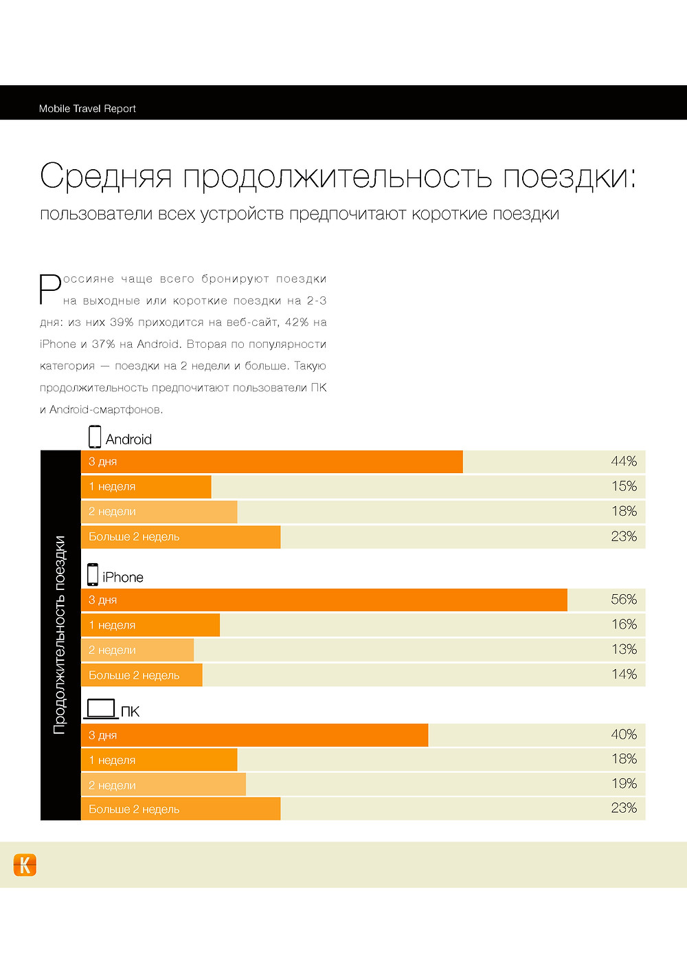MobileTravelReport_Инфографика-20.jpg