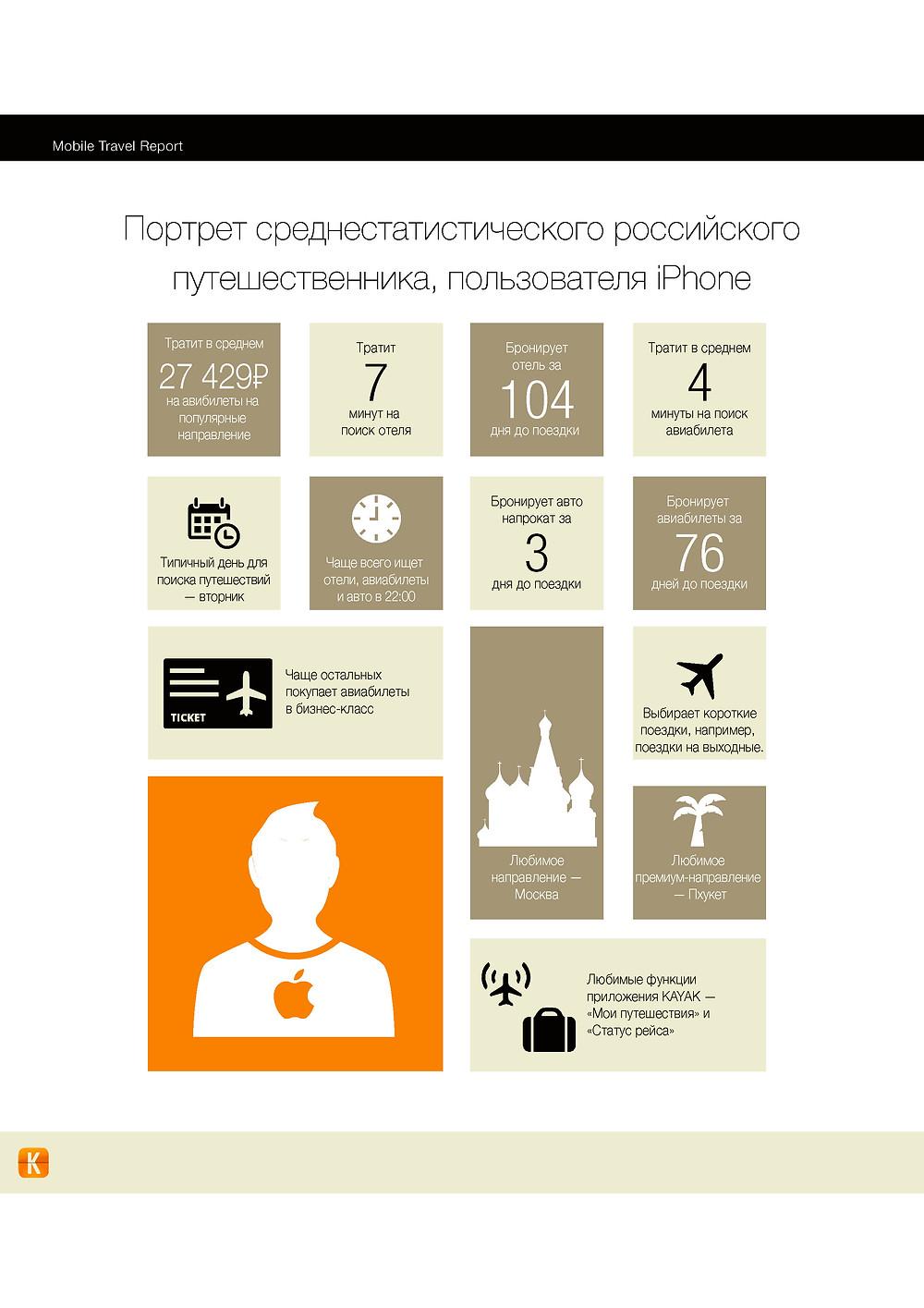 MobileTravelReport_Инфографика-22.jpg