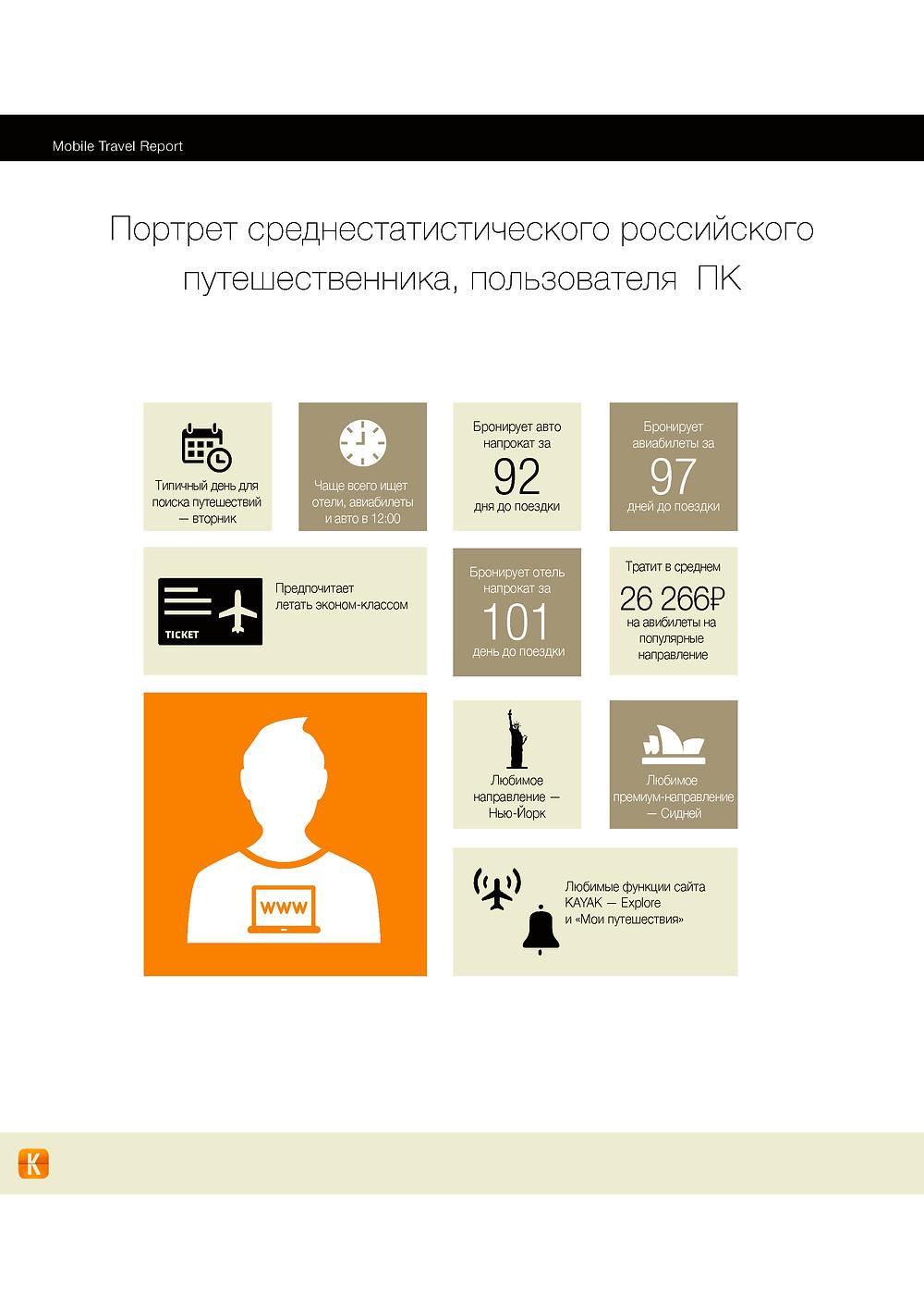 MobileTravelReport_Инфографика-24.jpg