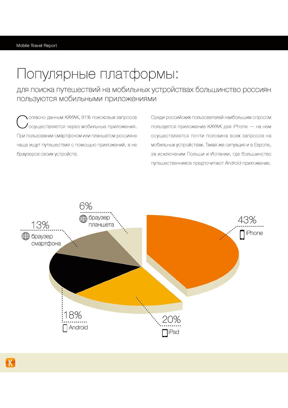 MobileTravelReport_Инфографика-5.jpg