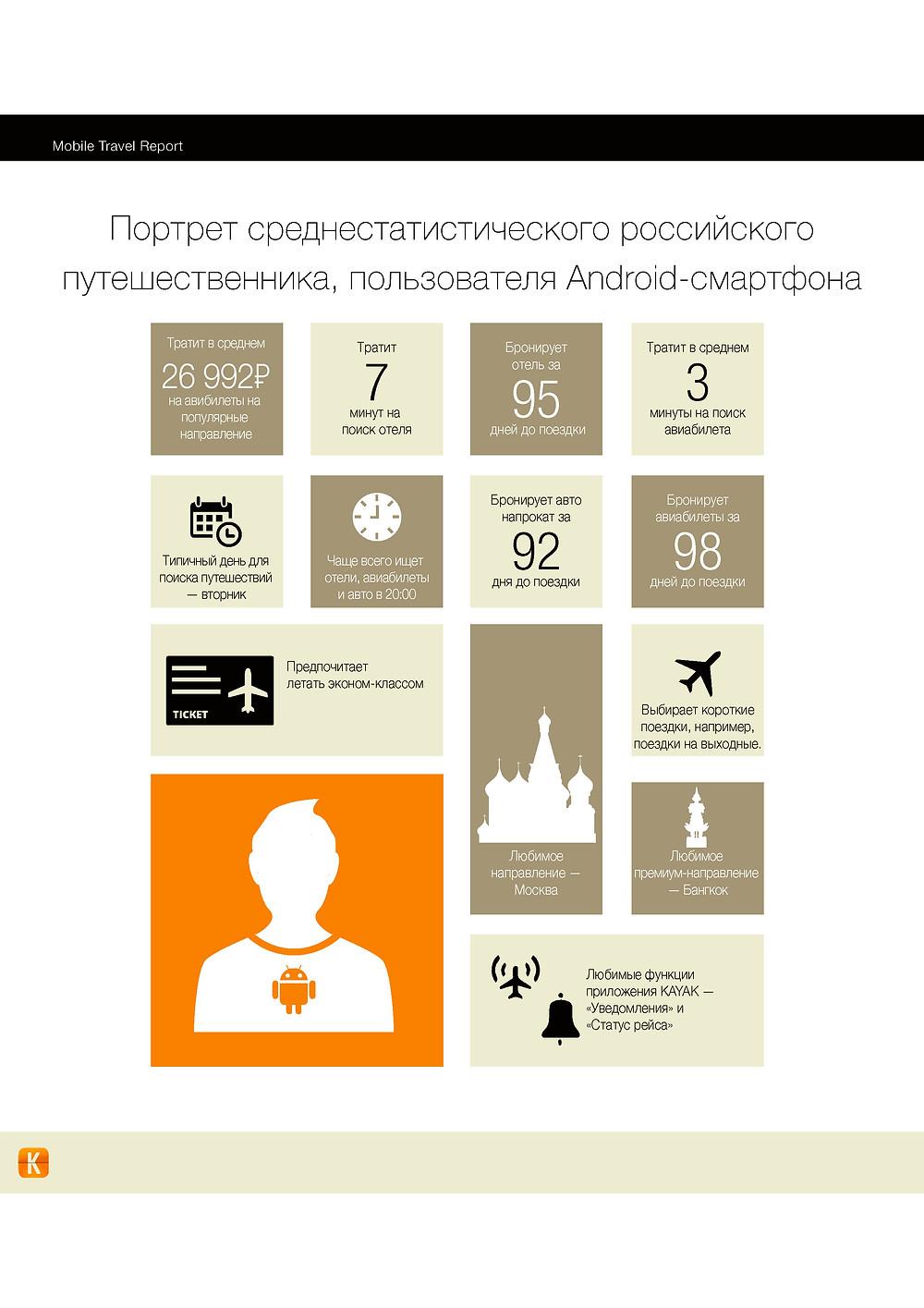 MobileTravelReport_Инфографика-23.jpg