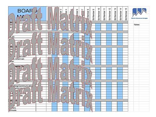 Board Matrix