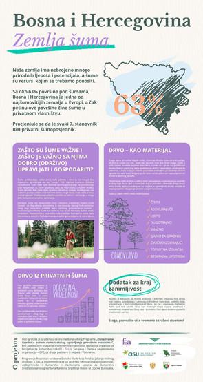 BiH - Zemlja Suma - V3.jpg