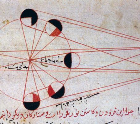 Bilimsel Yöntem hakkında antik bir makale