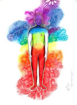 The Chakra & Aura of the Body