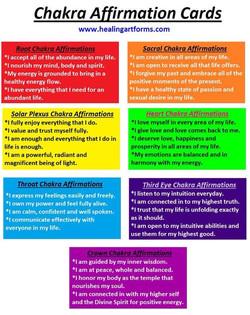 Chakra information