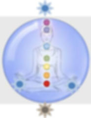 Chakra System and Reactive Energy