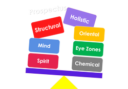 Practitioners stages