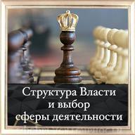 Структура Власти и выбор сферы деятельности (ниши) в Ба Цзы