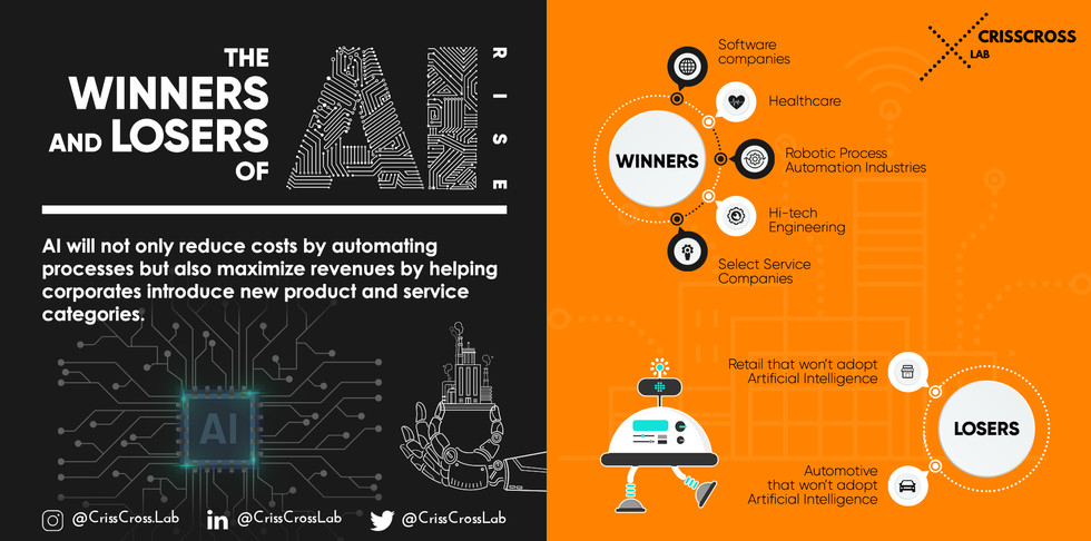 Infographic - Artificial Intelligence