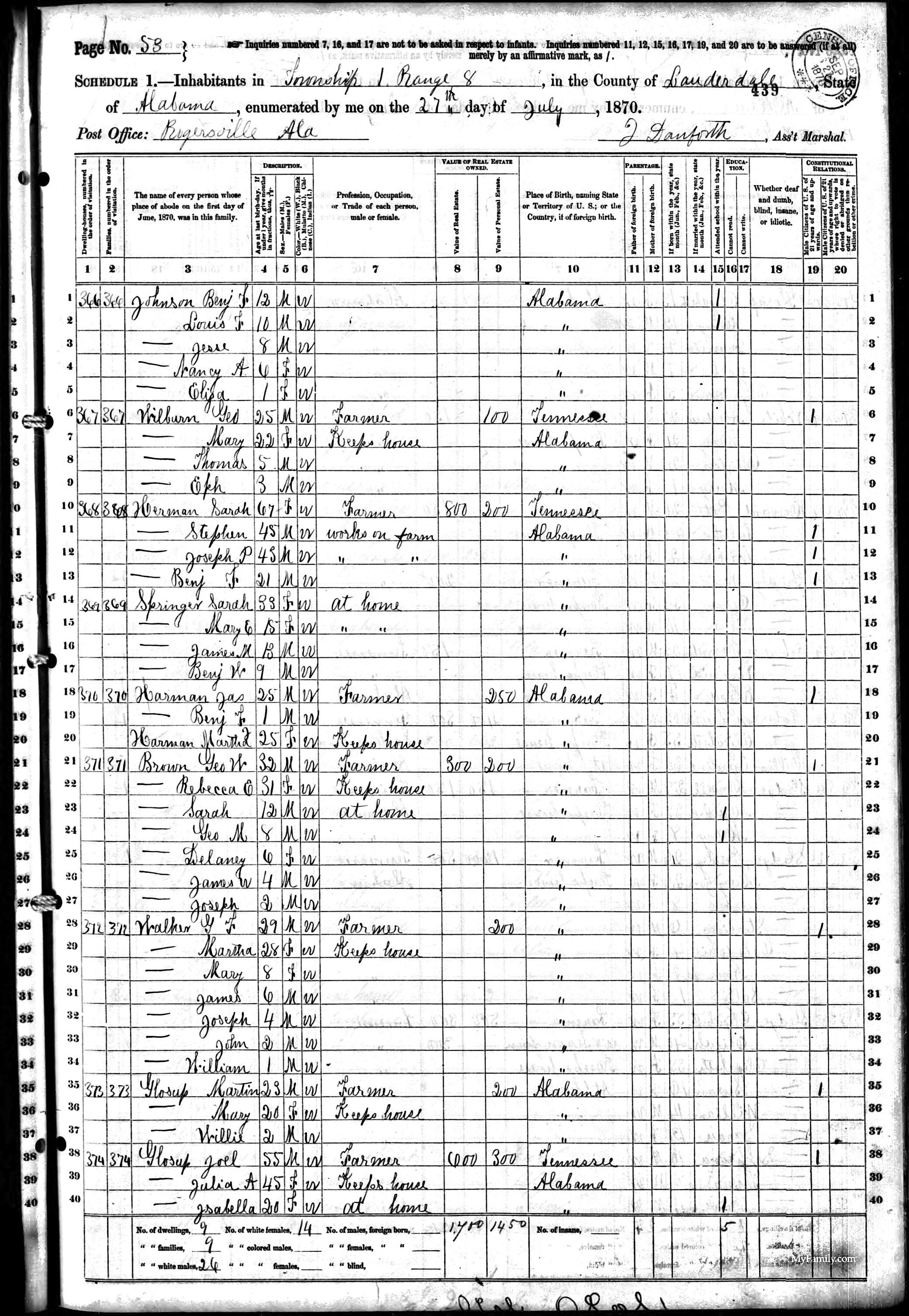 U. S. Census, Rogersville, AL, 1870