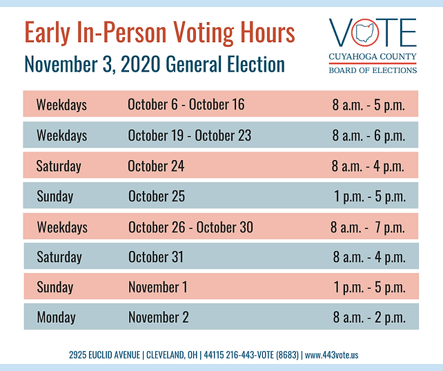 Early Voting Skd Nov 2020.png