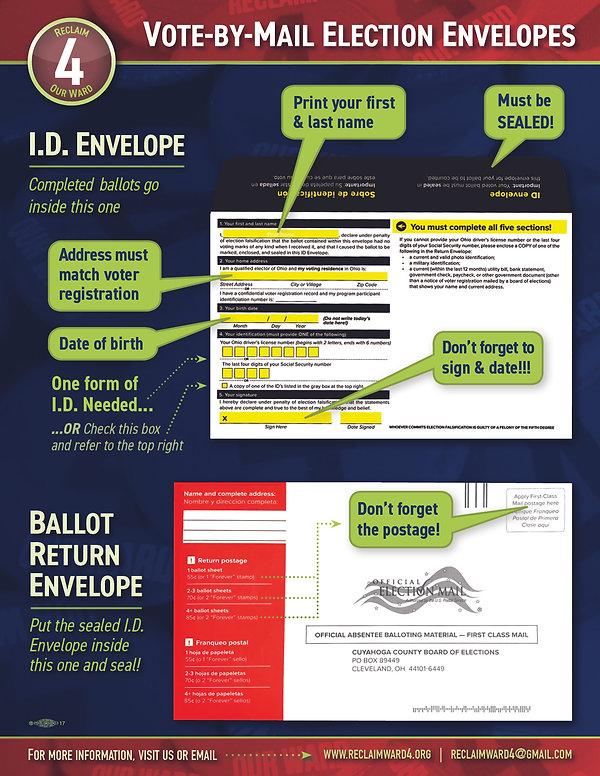 15379 Reclaim W4 Voter Env Tips.jpg