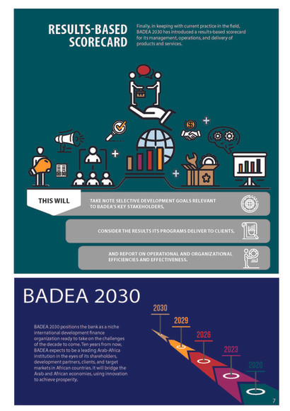 Visual summary infographic