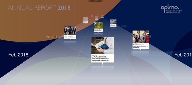 APLMA Interactive Annual Report