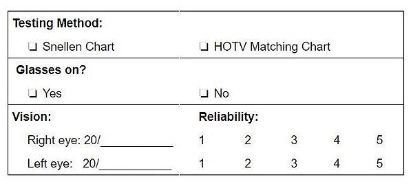 VA test results.JPG