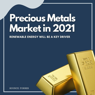 Precious Metals Market in 2021