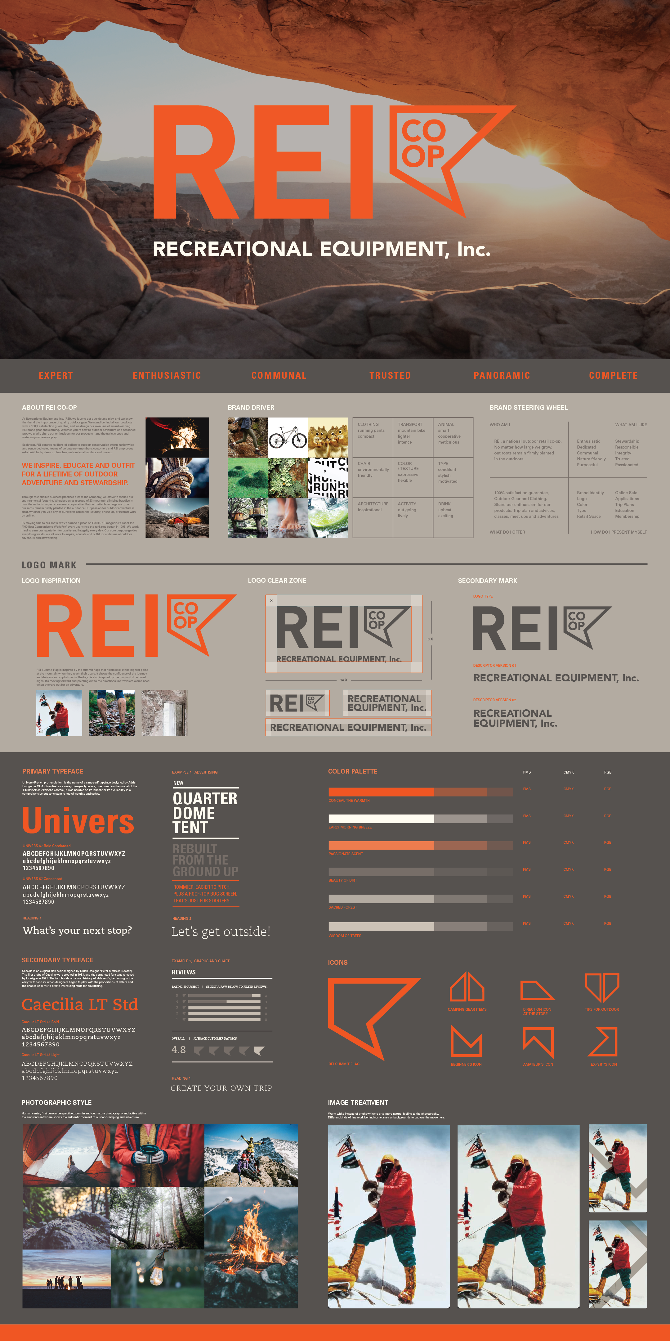 REI_ID SYSTEM_01