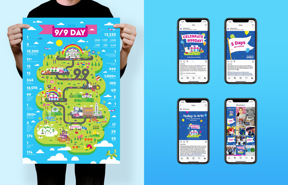 01_99Day 2018 Infographic Poster (1).jpg