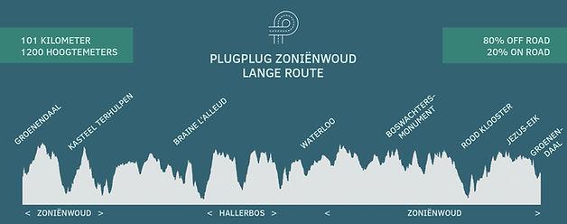 gpx plugplug zonienwoud lange route.jpg