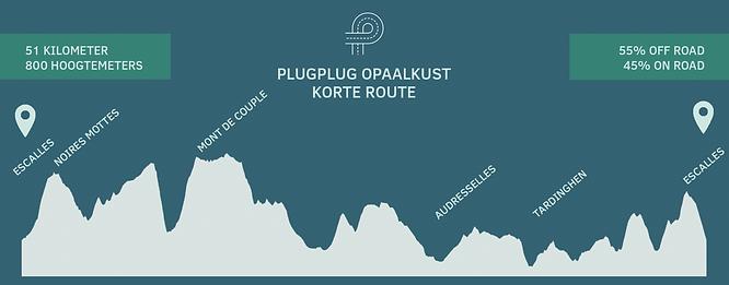 plugplug opaalkust de parcoursbouwer gravel gpx.png