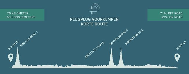 hoogteprofiel voorkempen korte route.png