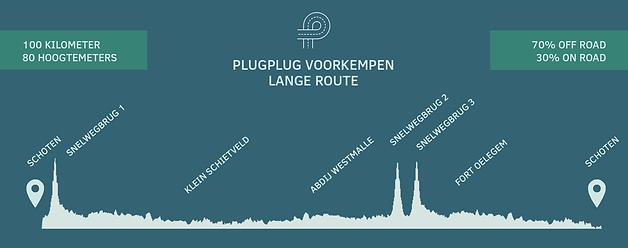 hoogteprofiel voorkempen lange route.png