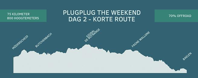 hoogteprofiel plugplug the weekend dag 2