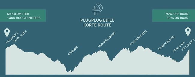 plugplug eifel.png