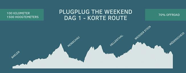 hoogteprofiel plugplug the weekend dag 1