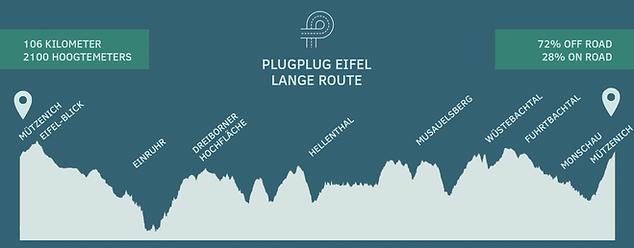 plugplug eifel gravel.png