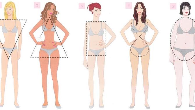 Morphologies A - V - H, ce que vous pouvez porter et ce que vous devez éviter