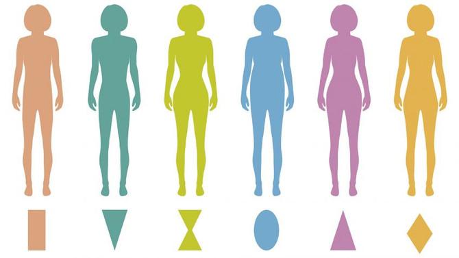 Morphologies O - 8 - X, ce que vous pouvez porter et ce que vous devez éviter