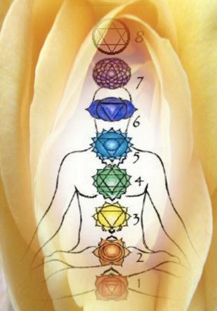 the power of chakra balancing