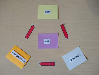 Cost, Schedule, Performance – Pick 2, Part II:  COTS components