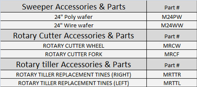 sweeper, tiller, rotary cutter parts.JPG