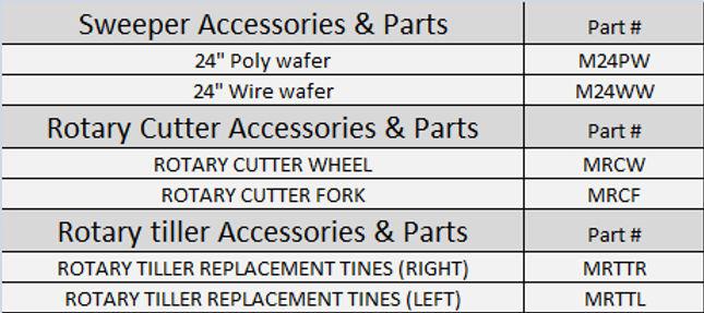 sweeper, tiller, rotary cutter parts.JPG