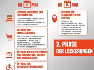 Phase II der Corona-Lockerungen in Polen