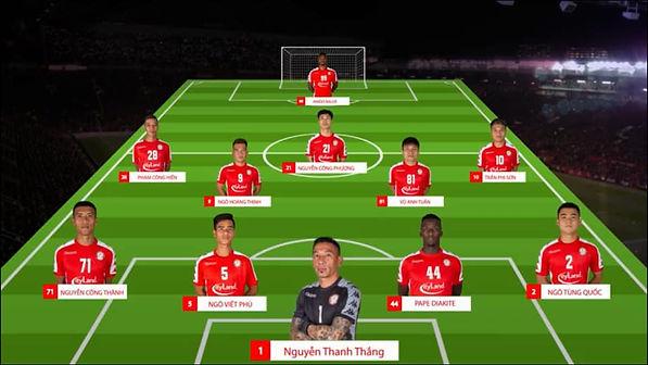 Starting XI v Lao Toyota.jpg