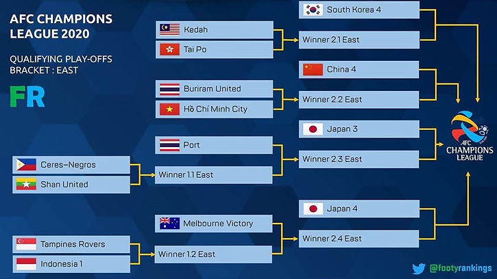 AFC Champions League Qualifying Rounds.j